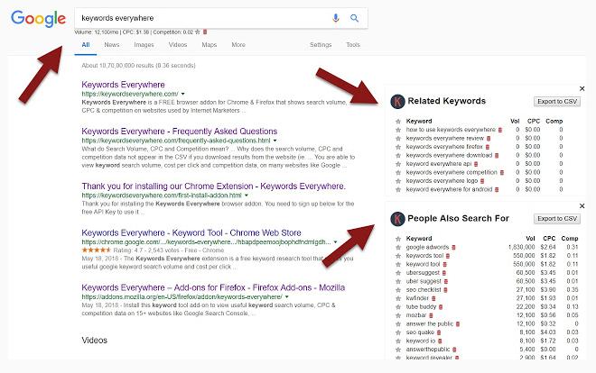 Keywords Everywhere 1Free Keyword Research Tools