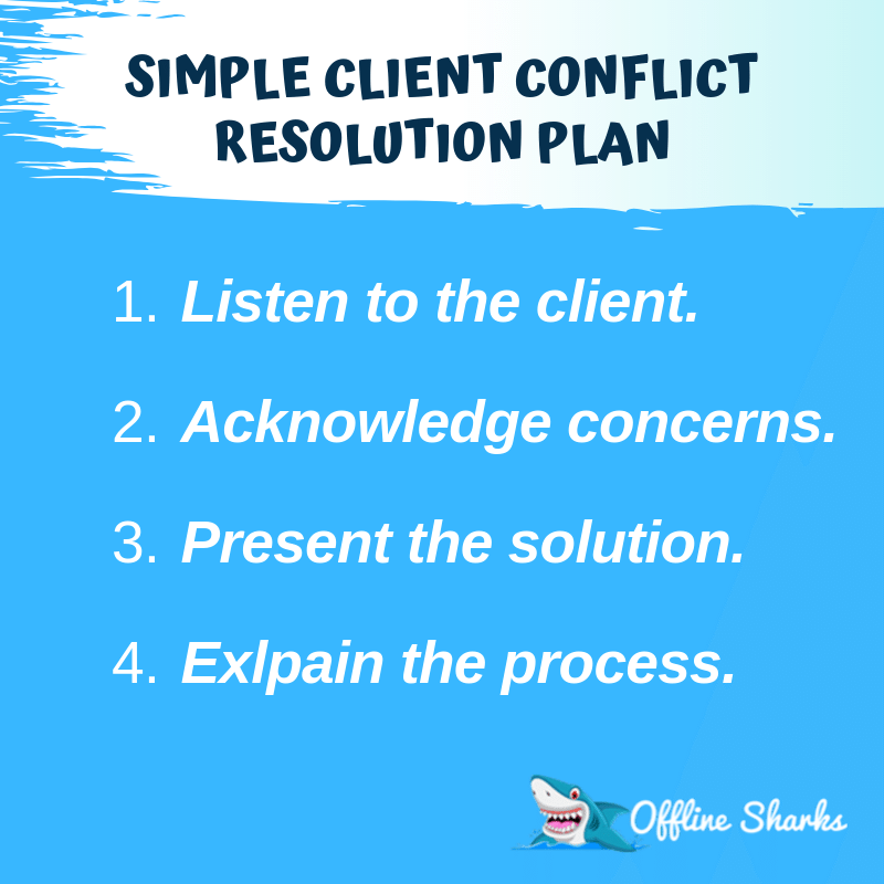 Client Conflict Resolution Plan